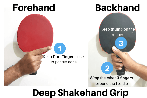 Deep Shakehand grip Forehand & Backhand