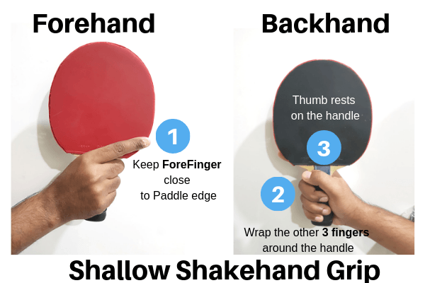 Shallow Shakehand grip Forehand & Backhand