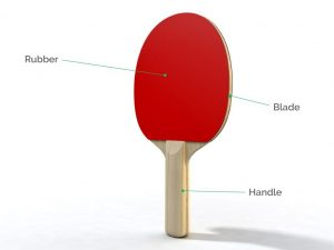 A standard table tennis racket must meet the ITTF requirements of dimension and be made of wood